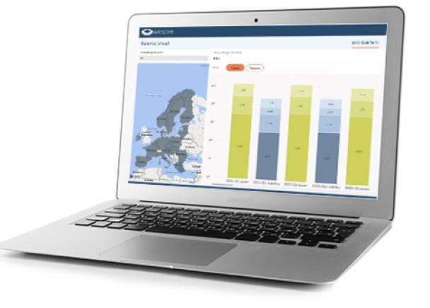 EIOPA tools and data