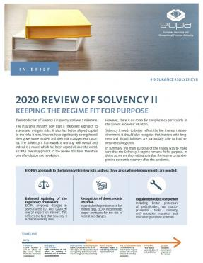 Opinion on the 2020 review of Solvency II