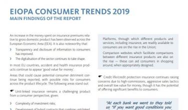 Consumer trends 2019: main findings