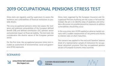 Pensions stress test results 2019